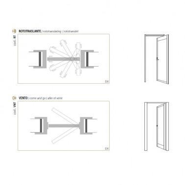 aperture porte interne a vento e rototraslante globoweb