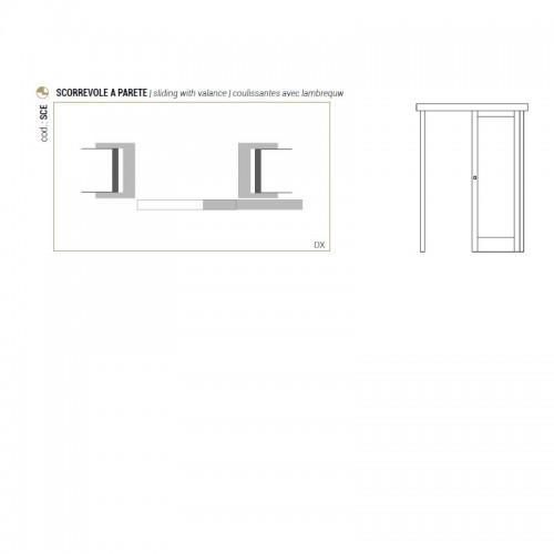 aperture porte interne scorrevole a parete globoweb